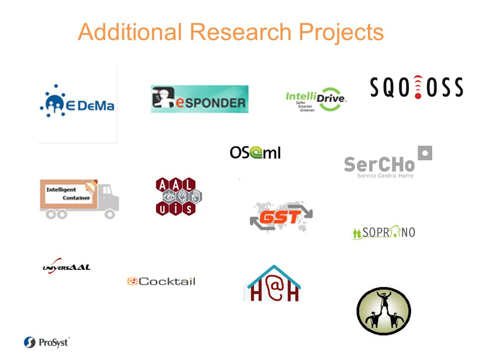 Additional Research Projects