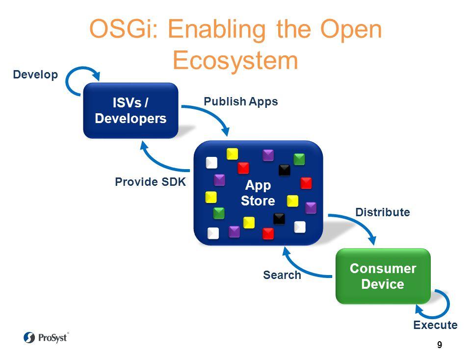 OSGi: Enabling the Open Ecosystem