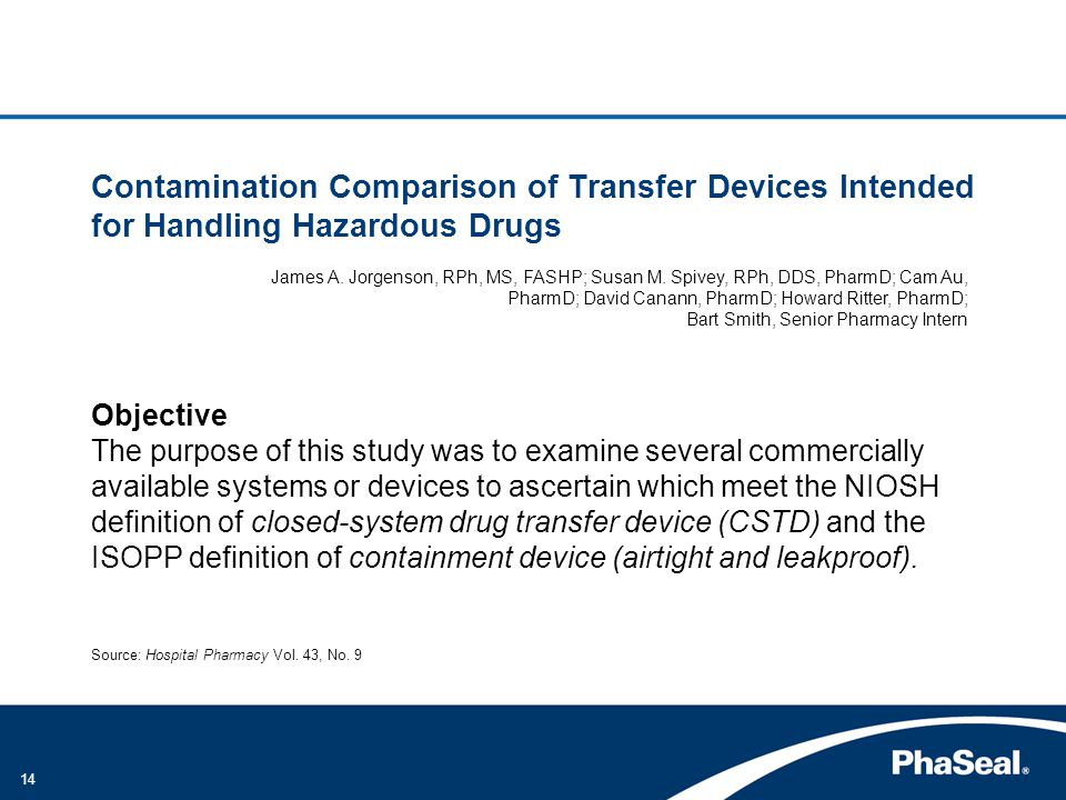 Contamination Comparison of Transfer Devices Intended for Handling Hazardous Drugs
