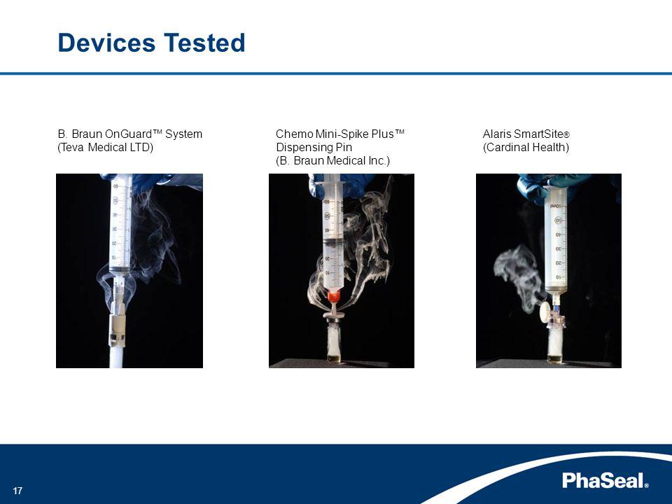 Devices Tested B. Braun OnGuard™ System (Teva Medical LTD)