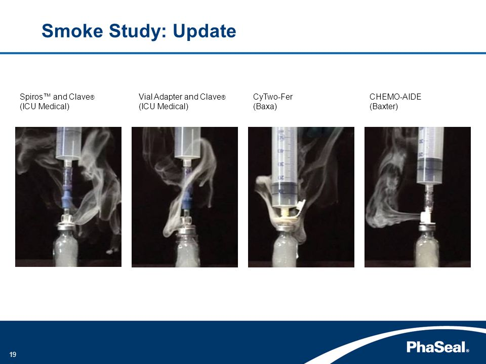 Smoke Study: Update Spiros™ and Clave® (ICU Medical)
