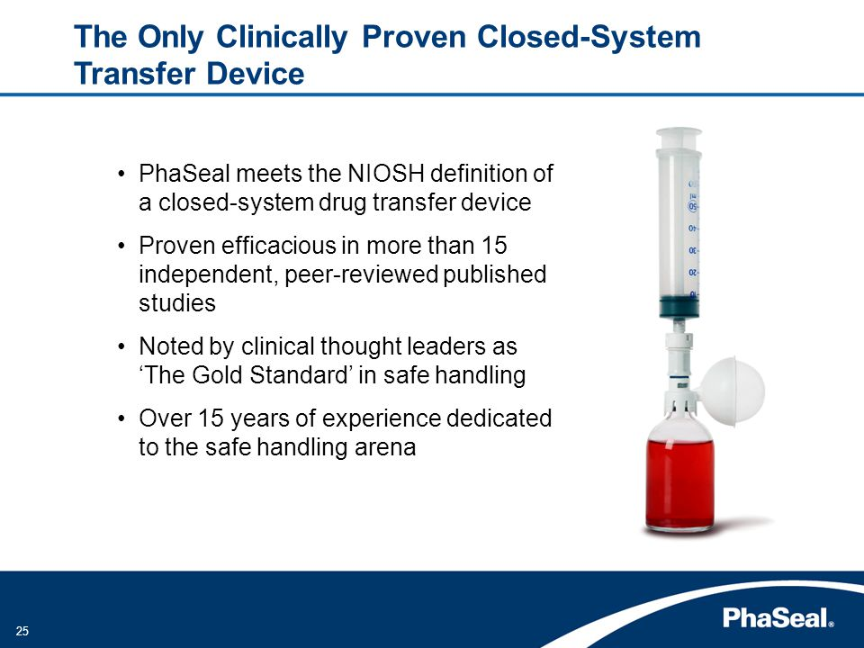 The Only Clinically Proven Closed-System Transfer Device