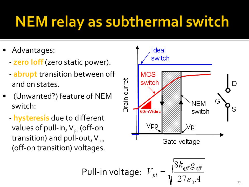NEM relay as subthermal switch