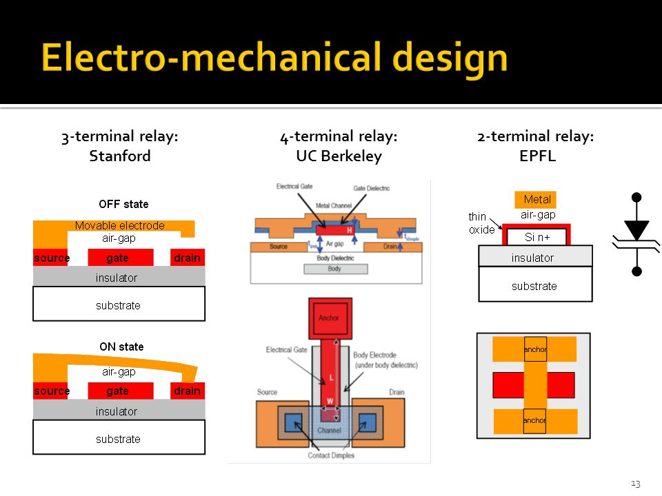 Electro-mechanical design