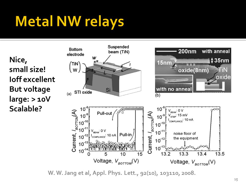 Metal NW relays Nice, small size! Ioff excellent But voltage