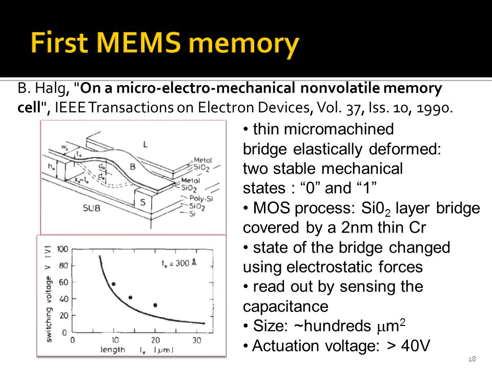 First MEMS memory B. Halg, On a micro-electro-mechanical nonvolatile memory cell , IEEE Transactions on Electron Devices, Vol. 37, Iss. 10,