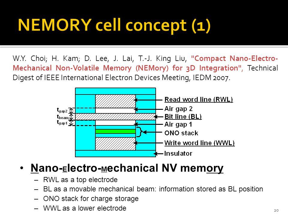 NEMORY cell concept (1) Nano-Electro-Mechanical NV memory