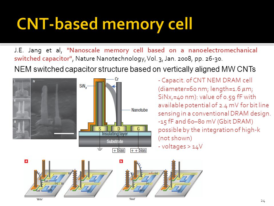 CNT-based memory cell