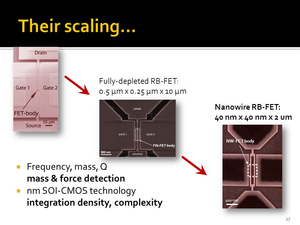 Their scaling… Frequency, mass, Q mass & force detection
