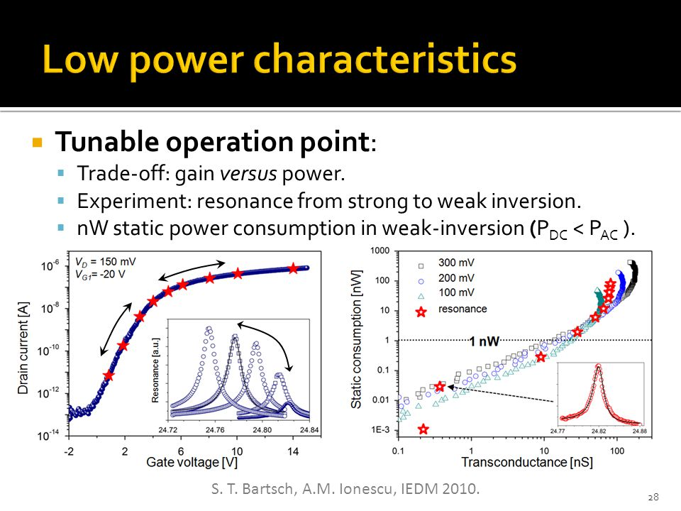 Low power characteristics