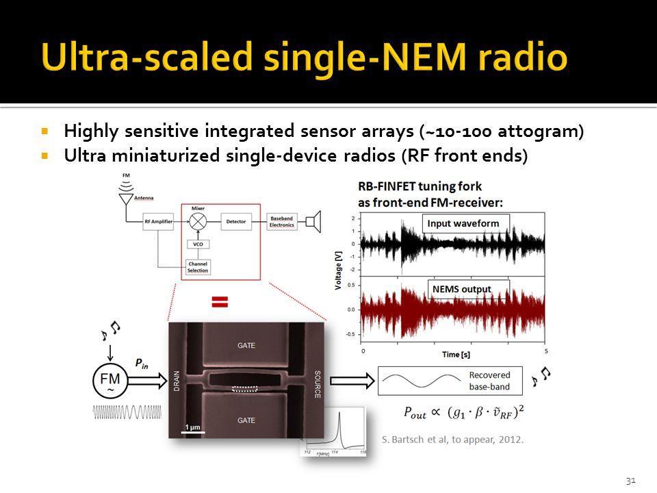Ultra-scaled single-NEM radio
