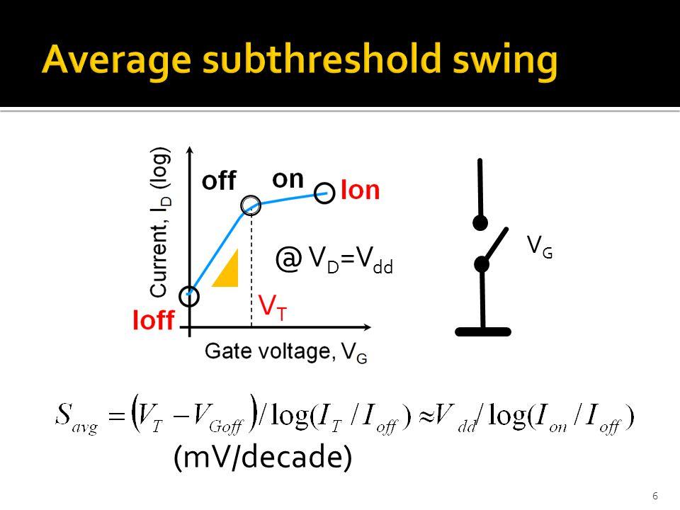 Average subthreshold swing