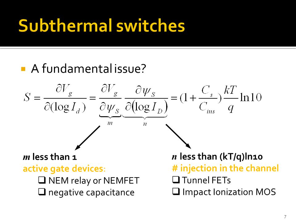 Subthermal switches A fundamental issue m less than 1