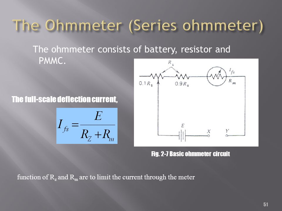 The Ohmmeter (Series ohmmeter)