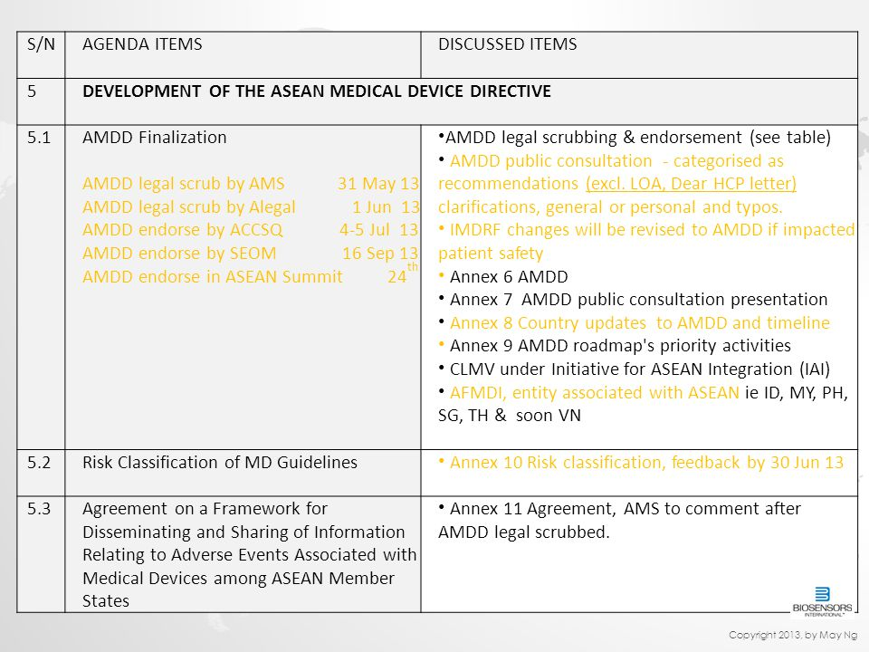 DEVELOPMENT OF THE ASEAN MEDICAL DEVICE DIRECTIVE 5.1