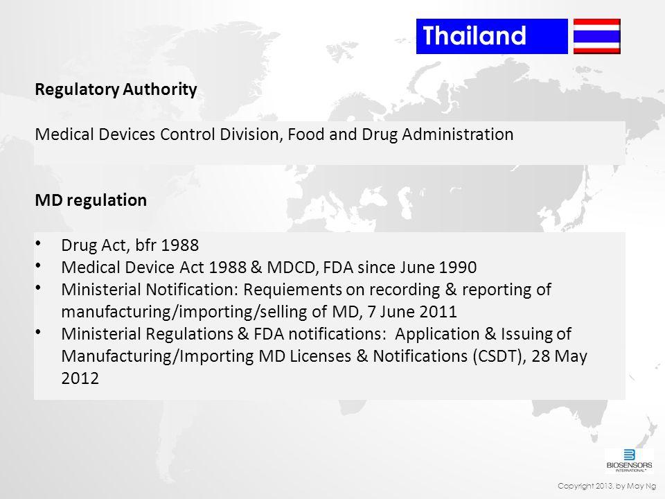 Thailand Regulatory Authority