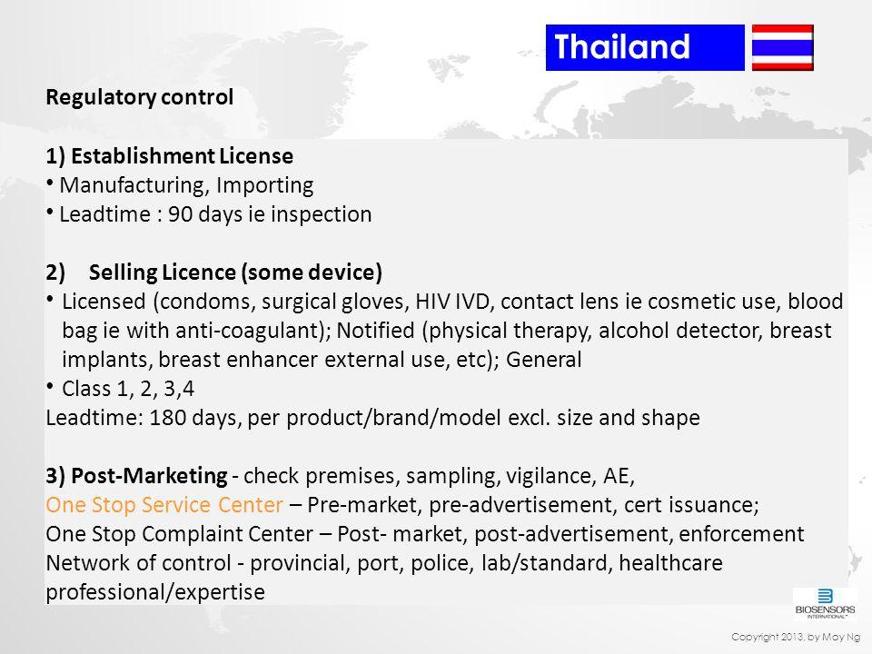Thailand Regulatory control 1) Establishment License