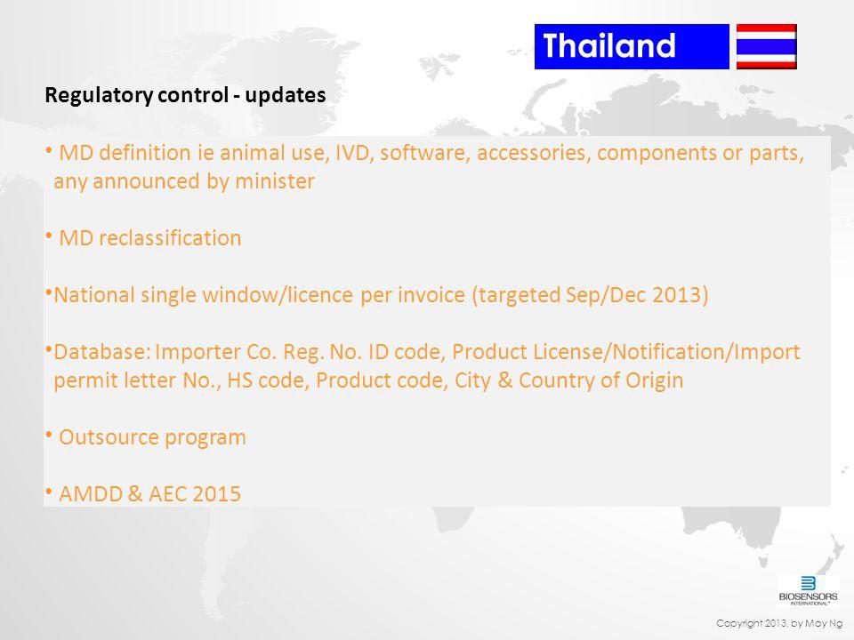 Thailand Regulatory control - updates