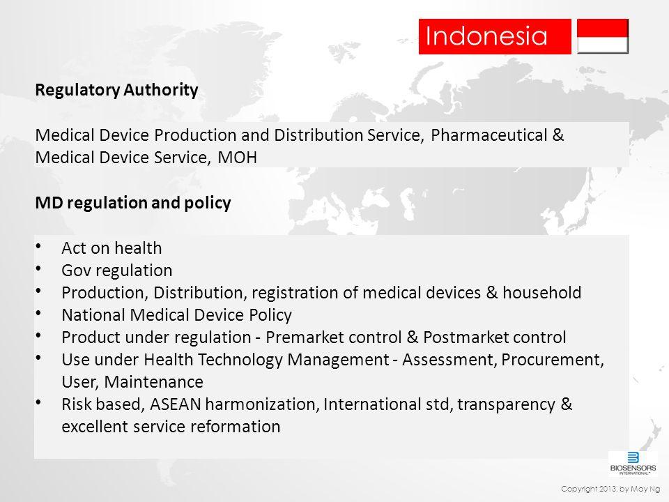 Indonesia Regulatory Authority