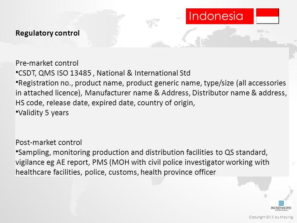 Indonesia Regulatory control Pre-market control