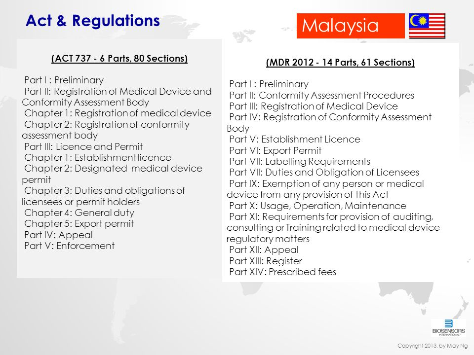 Malaysia Act & Regulations (ACT 737 - 6 Parts, 80 Sections)