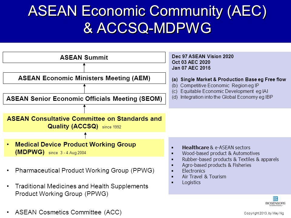 ASEAN Economic Community (AEC) & ACCSQ-MDPWG