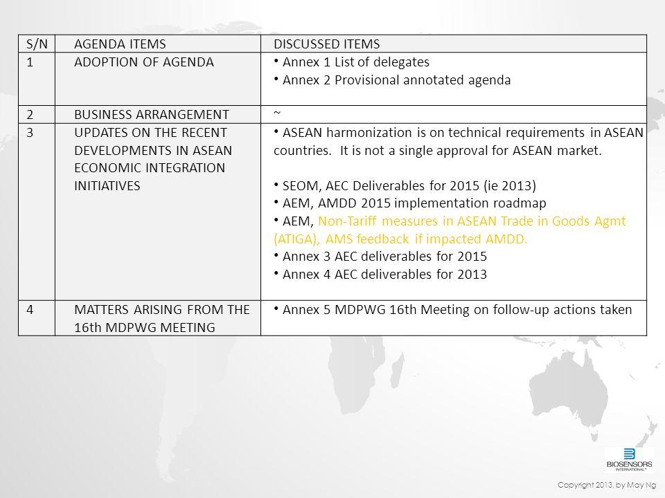 Annex 1 List of delegates Annex 2 Provisional annotated agenda 2