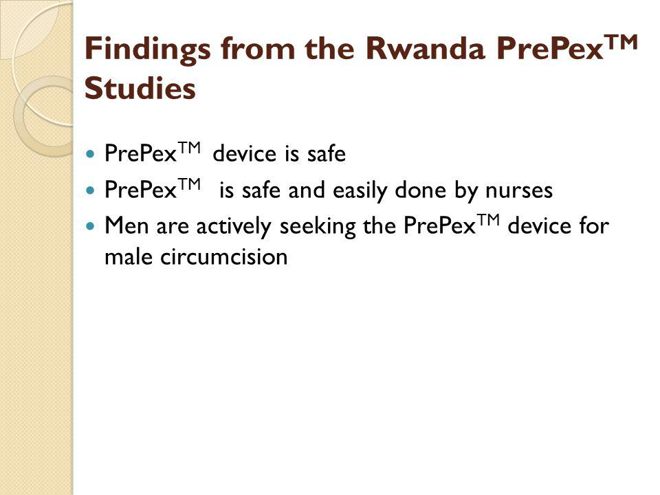 Findings from the Rwanda PrePexTM Studies