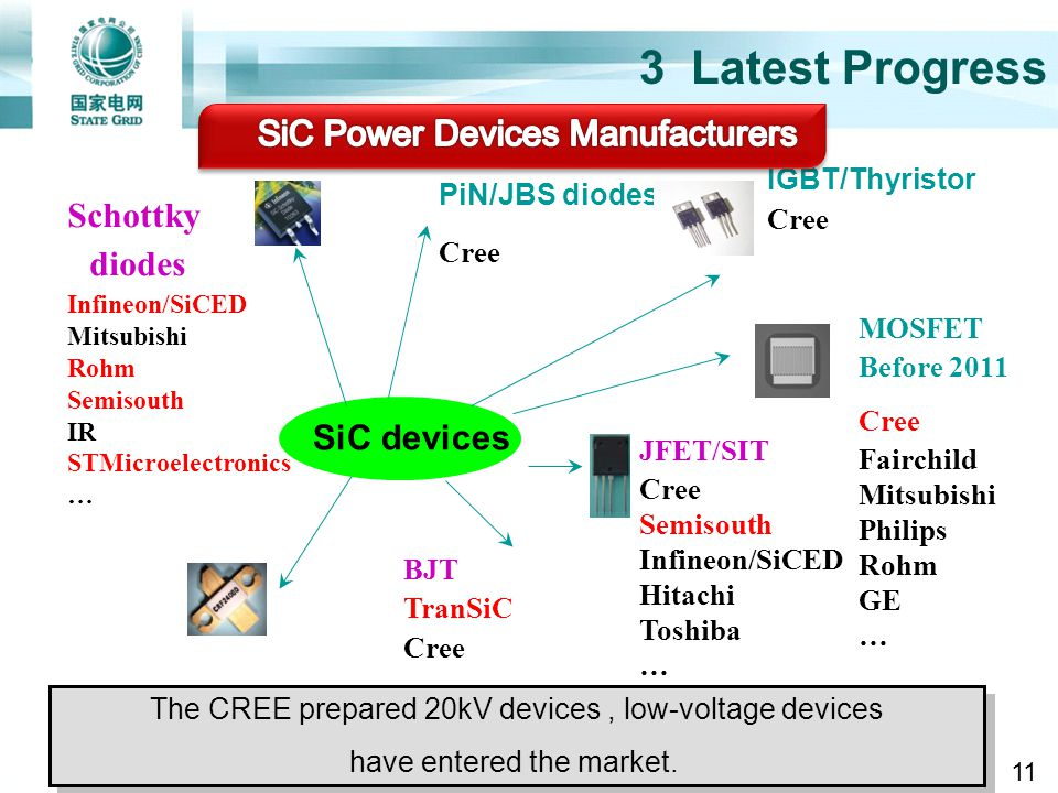 3 Latest Progress SiC Power Devices Manufacturers Schottky diodes