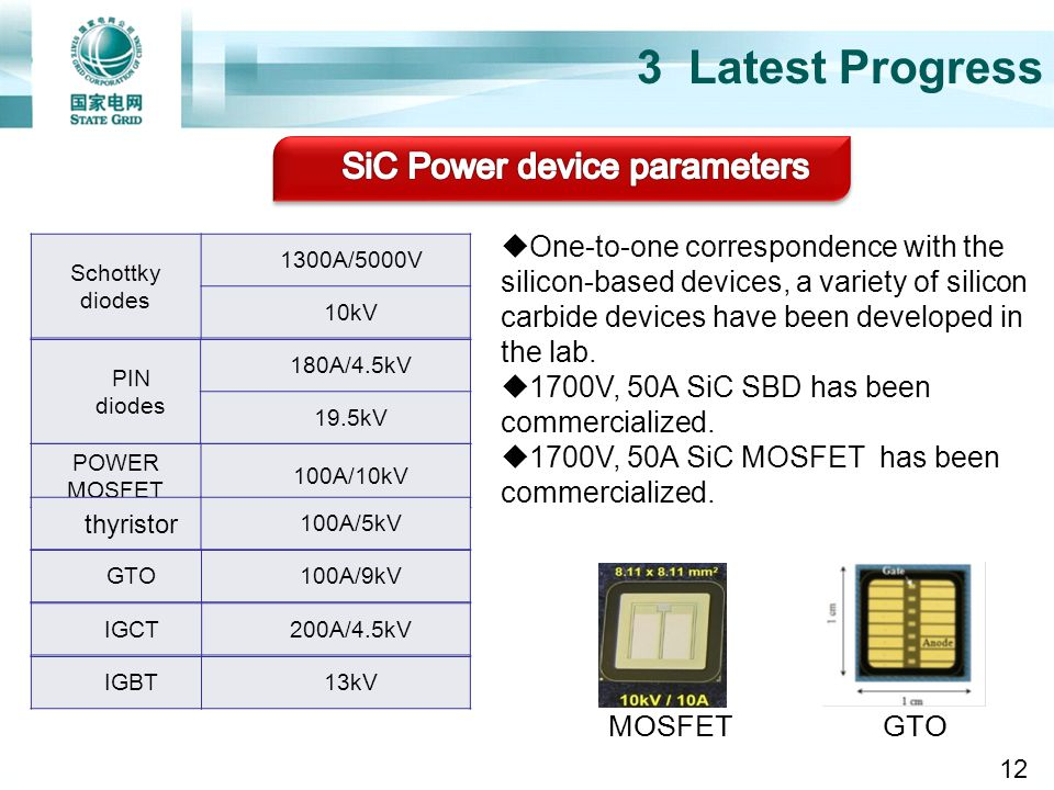 SiC Power device parameters