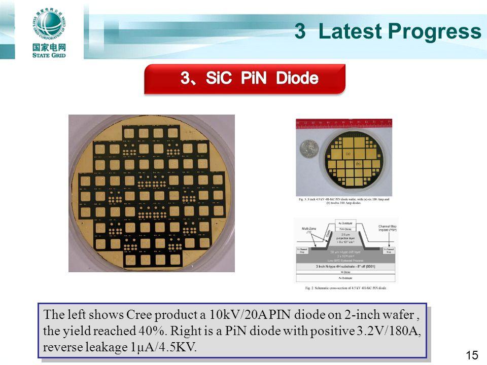 3 Latest Progress 3、SiC PiN Diode