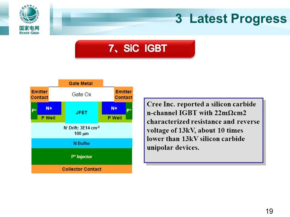 3 Latest Progress 7、SiC IGBT
