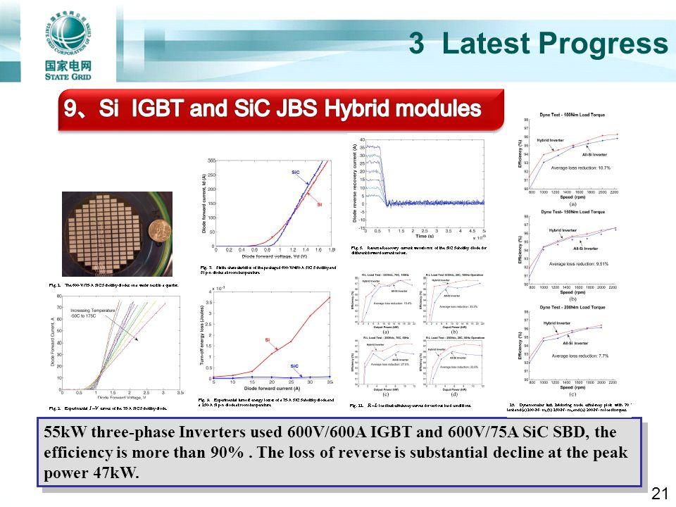 3 Latest Progress 9、Si IGBT and SiC JBS Hybrid modules