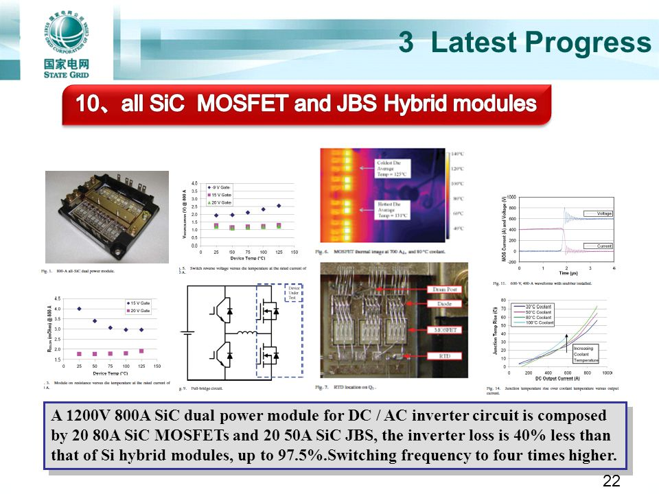 3 Latest Progress 10、all SiC MOSFET and JBS Hybrid modules