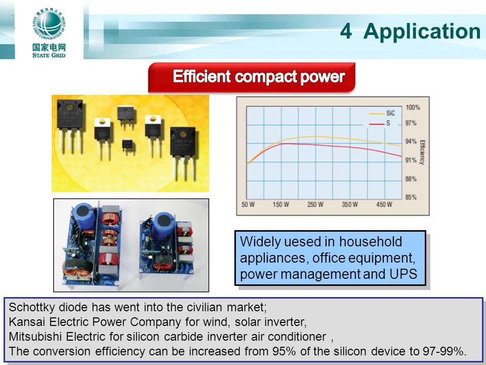 Efficient compact power