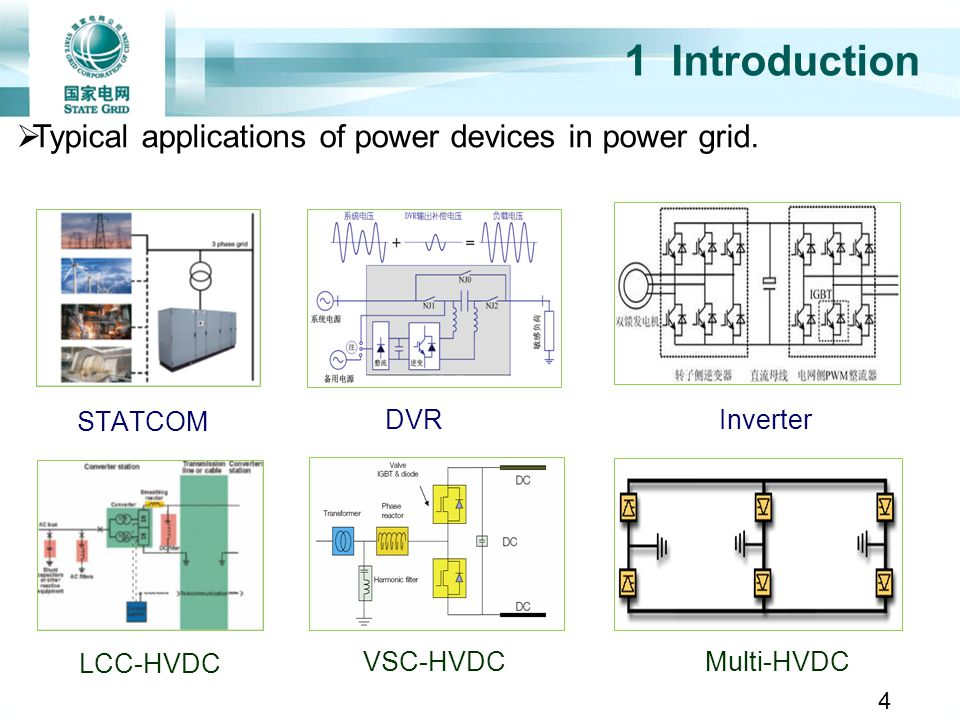 1 Introduction Typical applications of power devices in power grid.