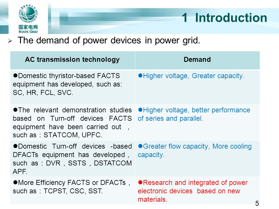 AC transmission technology