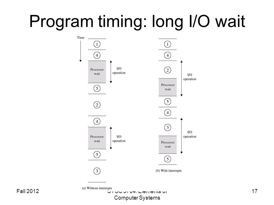 Program timing: long I/O wait