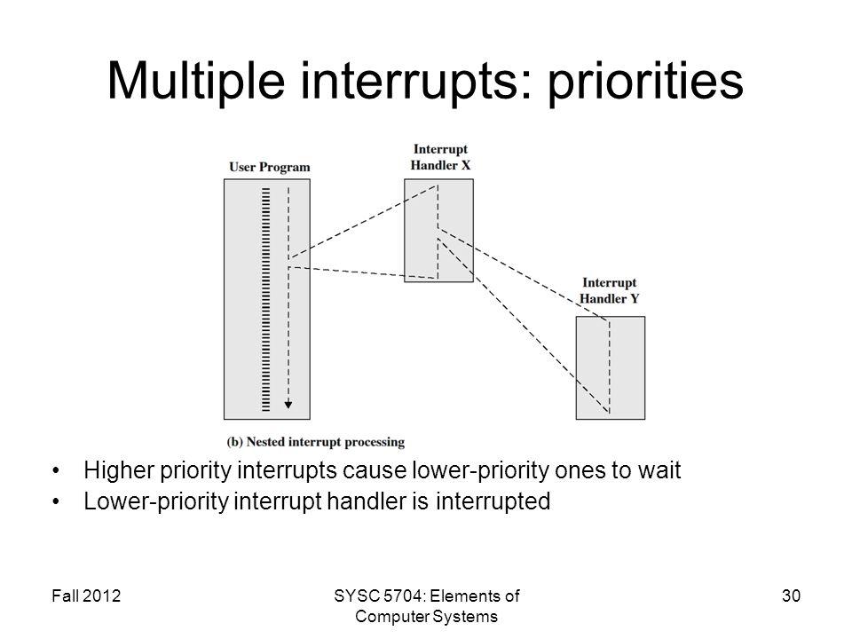 Multiple interrupts: priorities