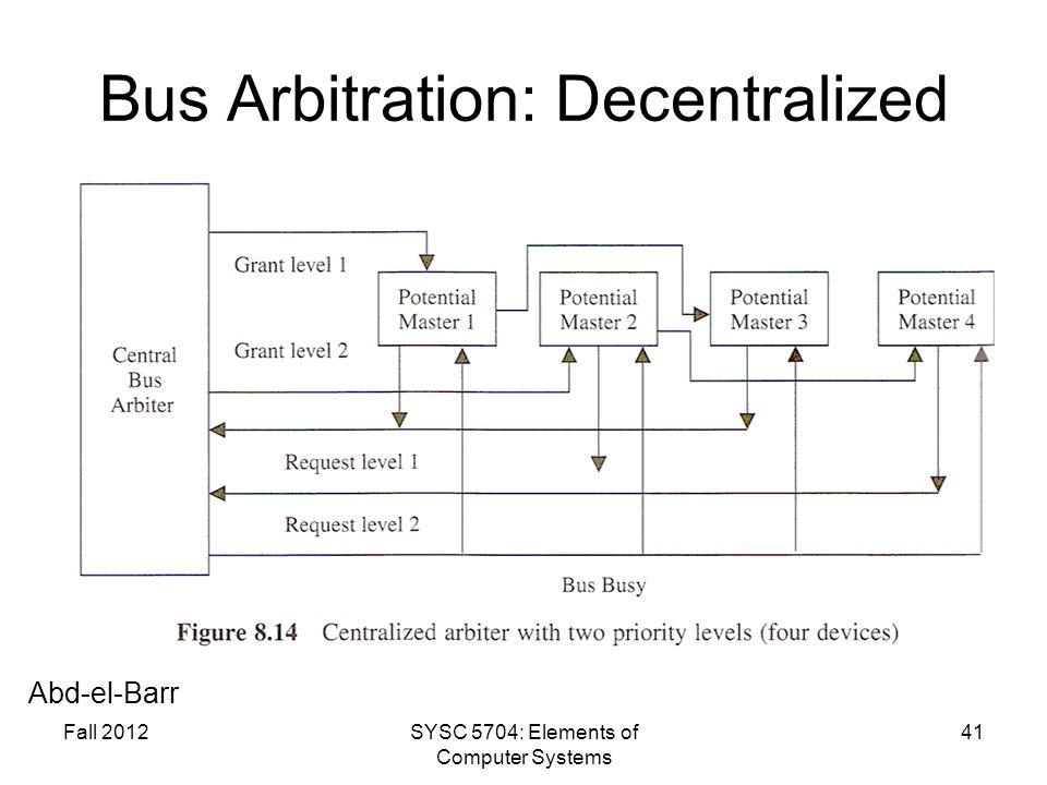 Bus Arbitration: Decentralized