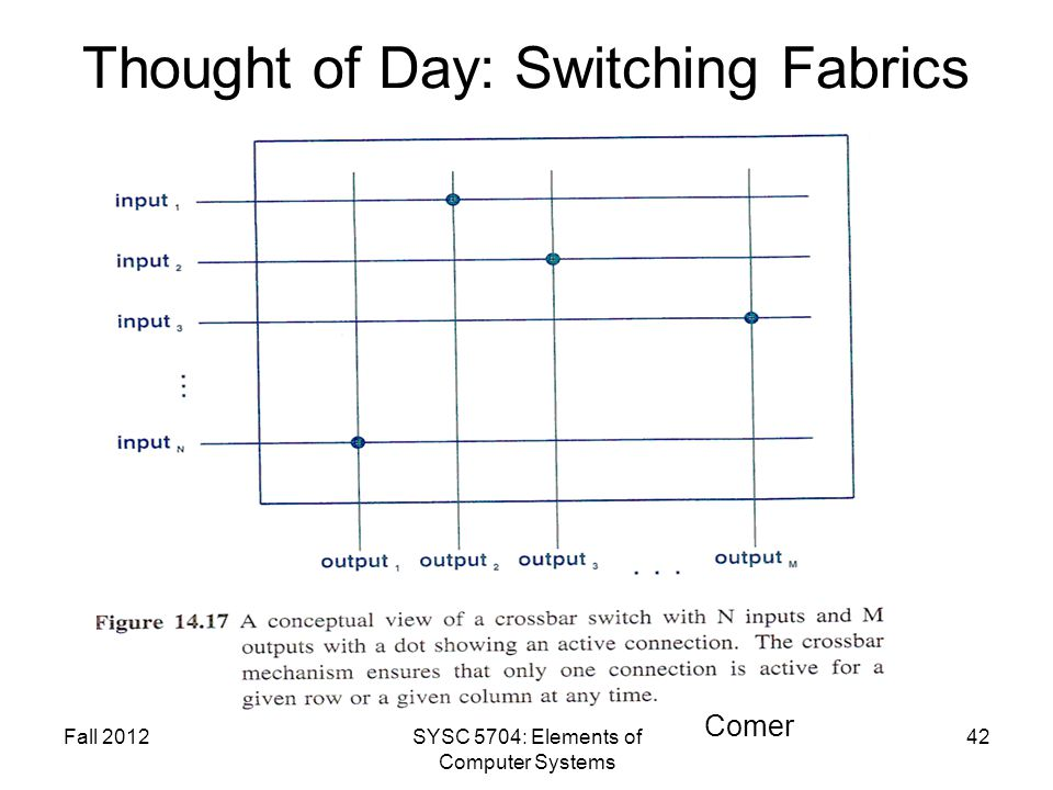 Thought of Day: Switching Fabrics