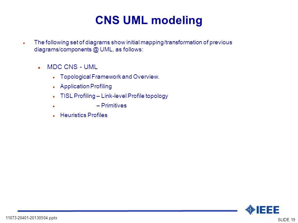 CNS UML modeling MDC CNS - UML