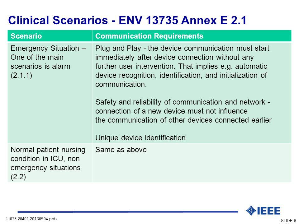 Clinical Scenarios - ENV 13735 Annex E 2.1