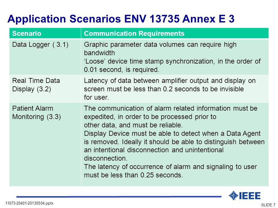 Application Scenarios ENV 13735 Annex E 3