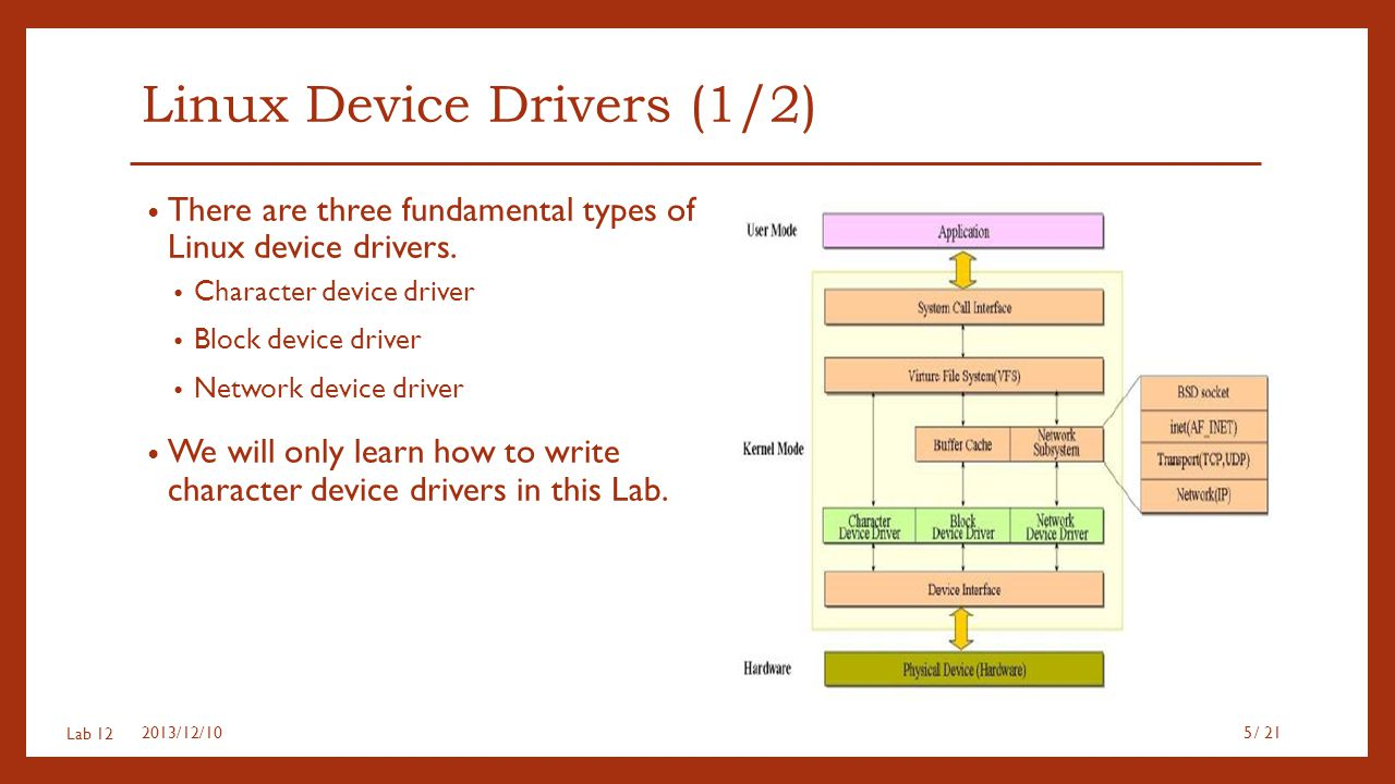 Linux Device Drivers (1/2)