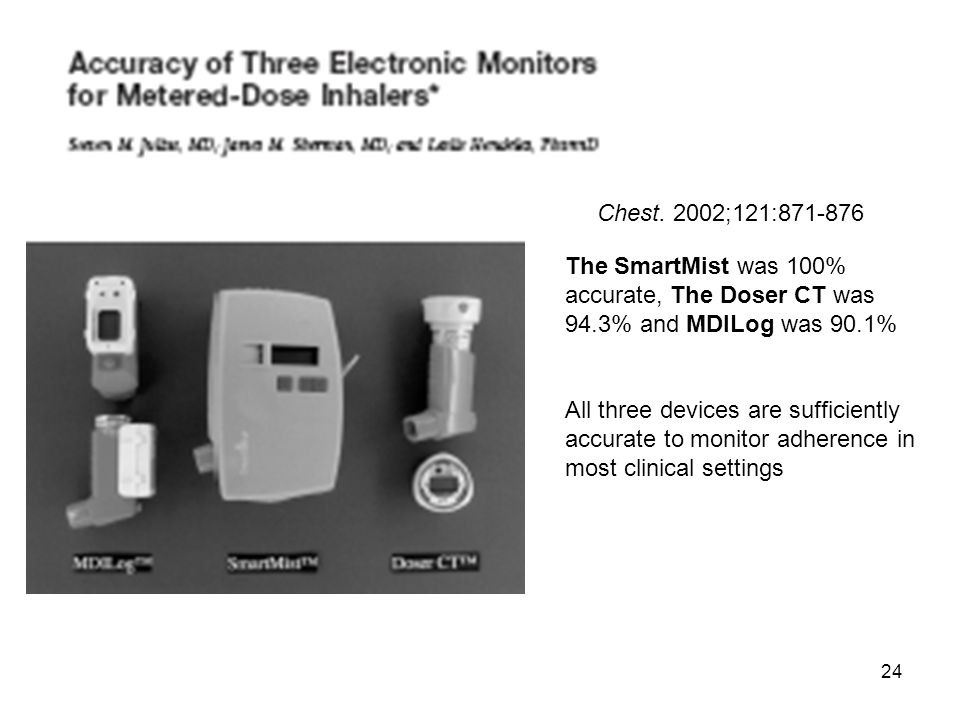 Chest. 2002;121:871-876 The SmartMist was 100% accurate, The Doser CT was 94.3% and MDILog was 90.1%