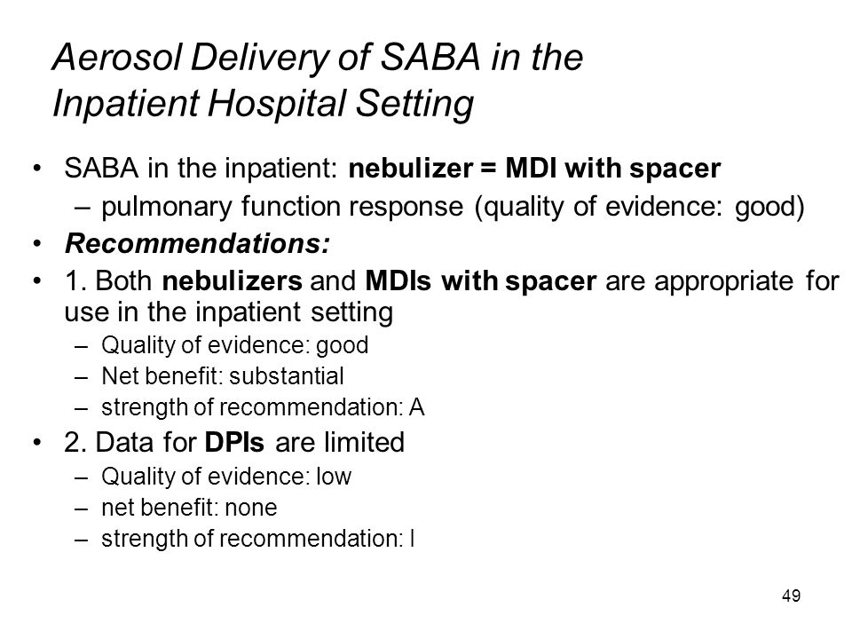 Aerosol Delivery of SABA in the Inpatient Hospital Setting