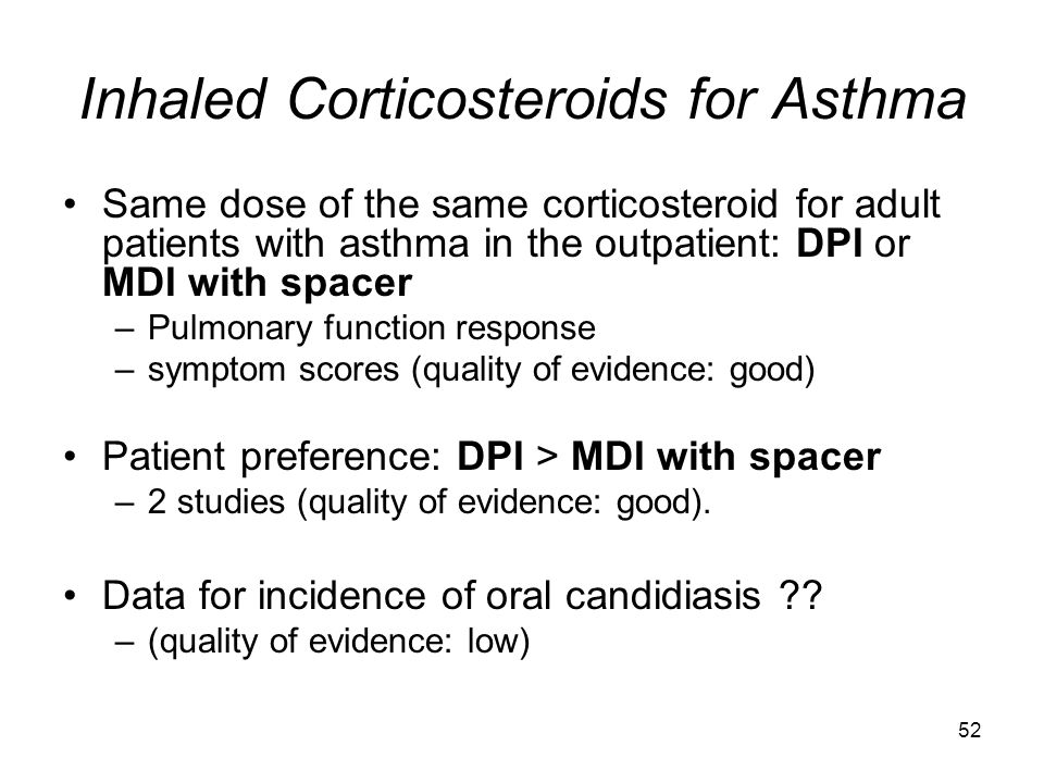 Inhaled Corticosteroids for Asthma