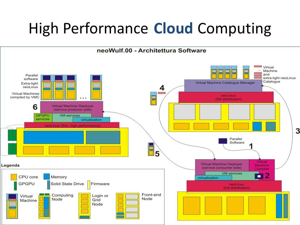 High Performance Cloud Computing