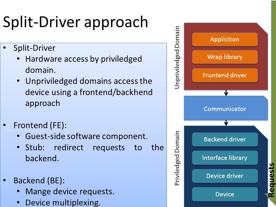 Split-Driver approach